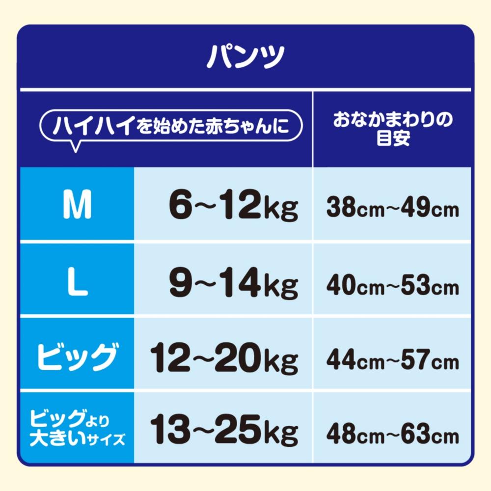 【送料無料】グーンパンツまっさらさら通気 Mサイズ 222枚(74枚×3) 男女共用 おむつ